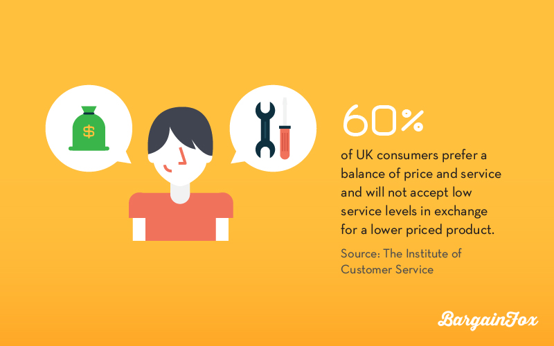 customers prefer price and serivce